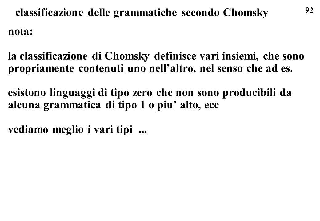 92 classificazione delle grammatiche secondo Chomsky nota: la classificazione di Chomsky definisce vari insiemi, che sono propriamente contenuti uno n