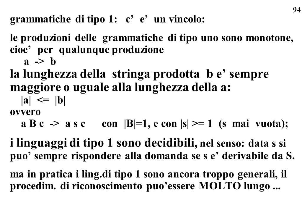 94 grammatiche di tipo 1: c e un vincolo: le produzioni delle grammatiche di tipo uno sono monotone, cioe per qualunque produzione a -> b la lunghezza