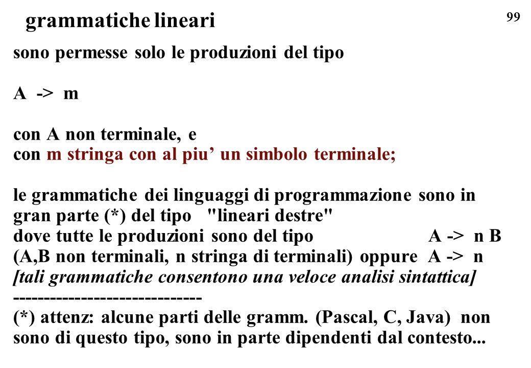 99 grammatiche lineari sono permesse solo le produzioni del tipo A -> m con A non terminale, e con m stringa con al piu un simbolo terminale; le gramm
