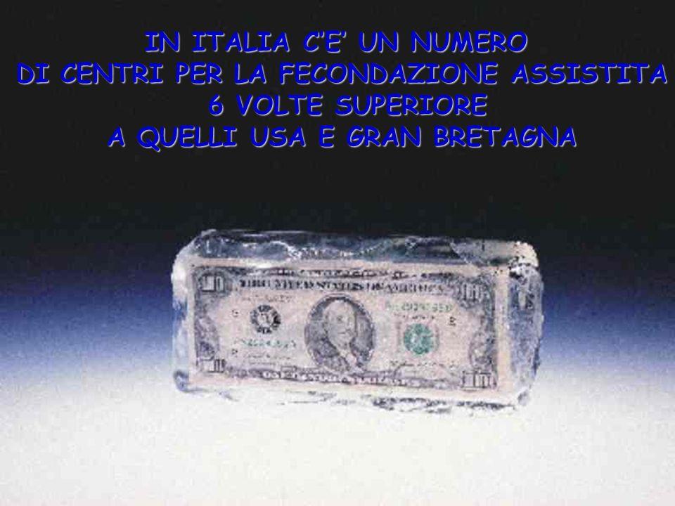 IN ITALIA CE UN NUMERO DI CENTRI PER LA FECONDAZIONE ASSISTITA 6 VOLTE SUPERIORE 6 VOLTE SUPERIORE A QUELLI USA E GRAN BRETAGNA
