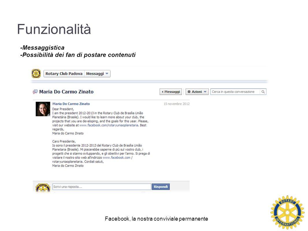 Funzionalità -Messaggistica -Possibilità dei fan di postare contenuti Facebook, la nostra conviviale permanente