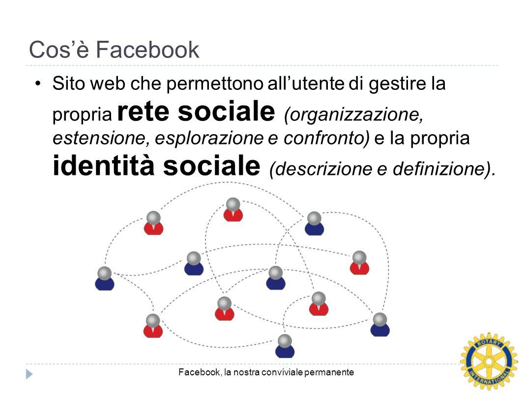 Cosè Facebook Sito web che permettono allutente di gestire la propria rete sociale (organizzazione, estensione, esplorazione e confronto) e la propria identità sociale (descrizione e definizione).