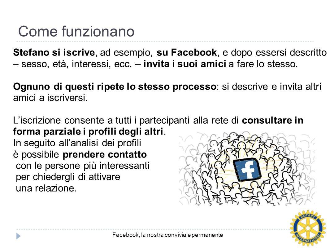 Come funzionano Stefano si iscrive, ad esempio, su Facebook, e dopo essersi descritto – sesso, età, interessi, ecc.