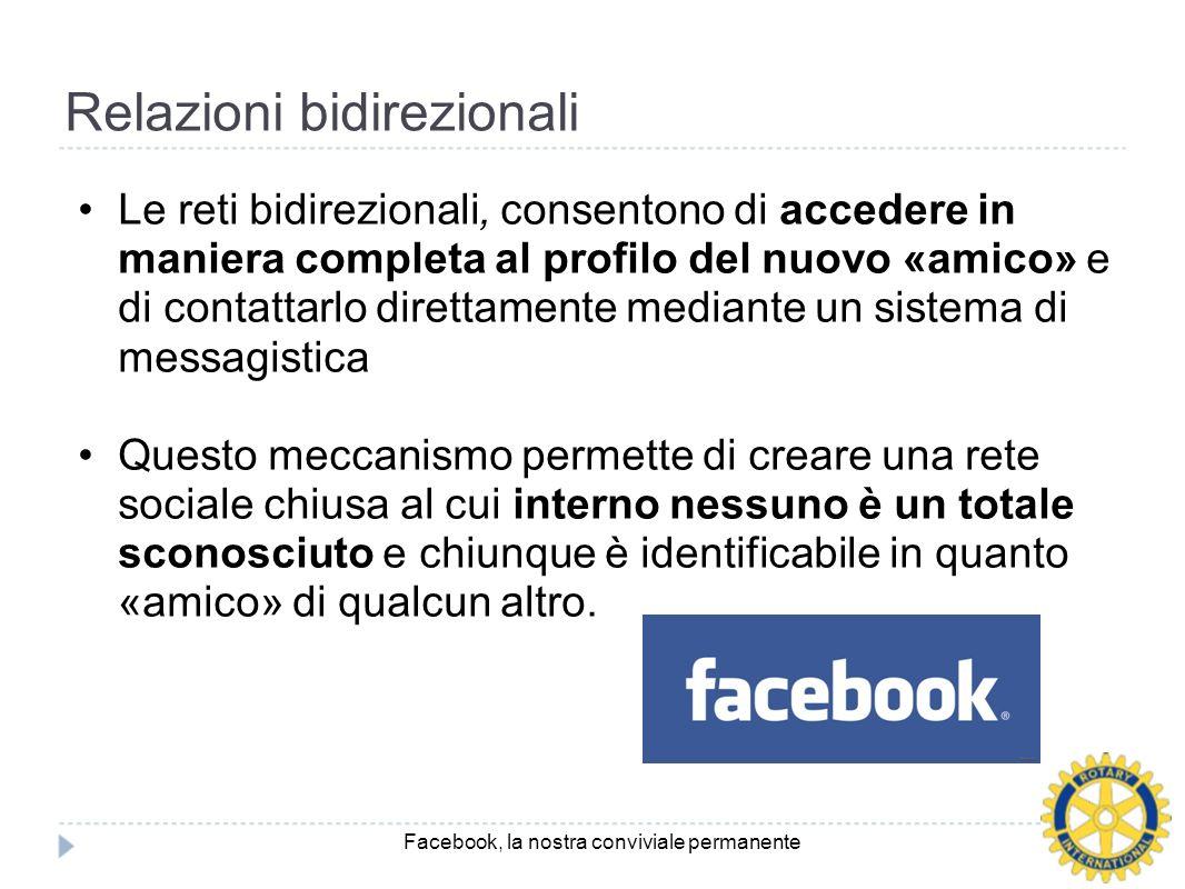 Relazioni bidirezionali Le reti bidirezionali, consentono di accedere in maniera completa al profilo del nuovo «amico» e di contattarlo direttamente m