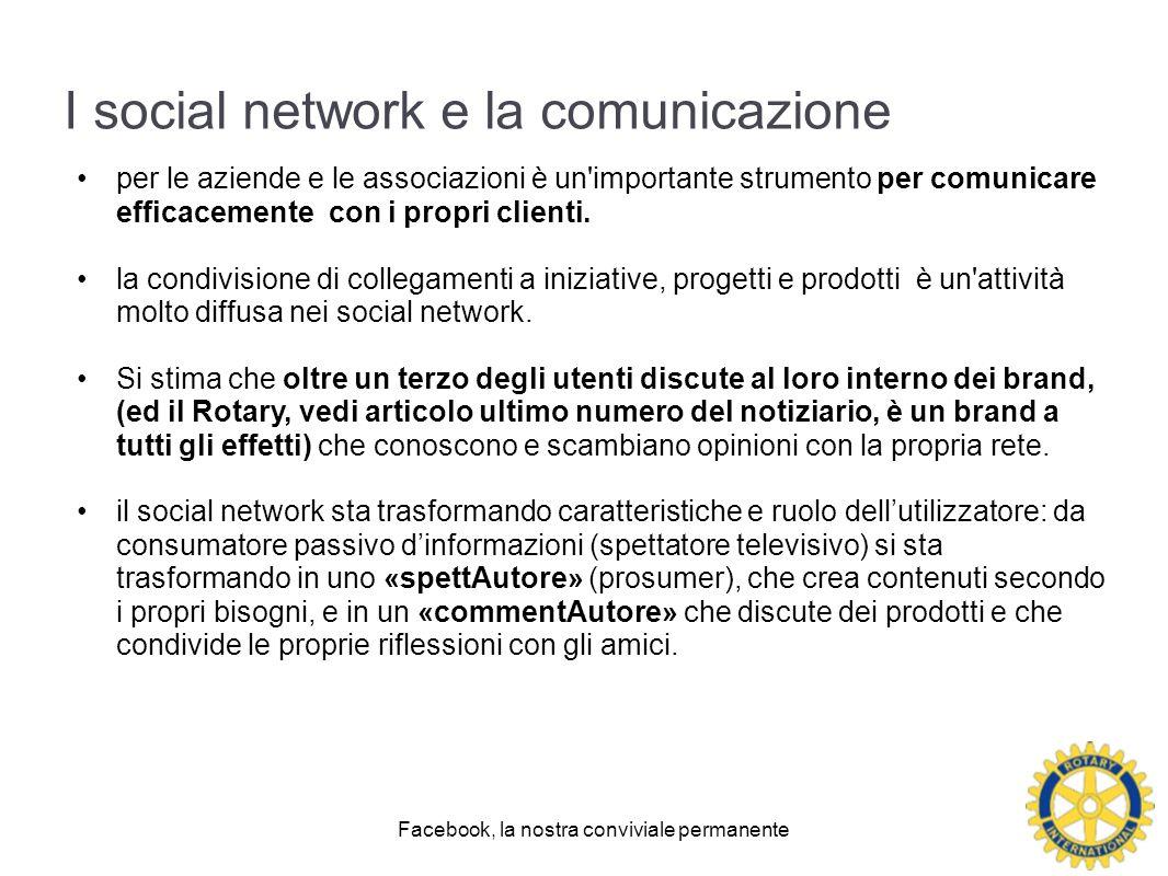 I social network e la comunicazione per le aziende e le associazioni è un importante strumento per comunicare efficacemente con i propri clienti.