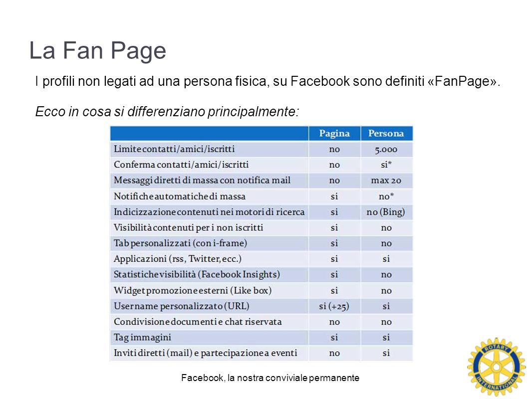 La Fan Page I profili non legati ad una persona fisica, su Facebook sono definiti «FanPage».