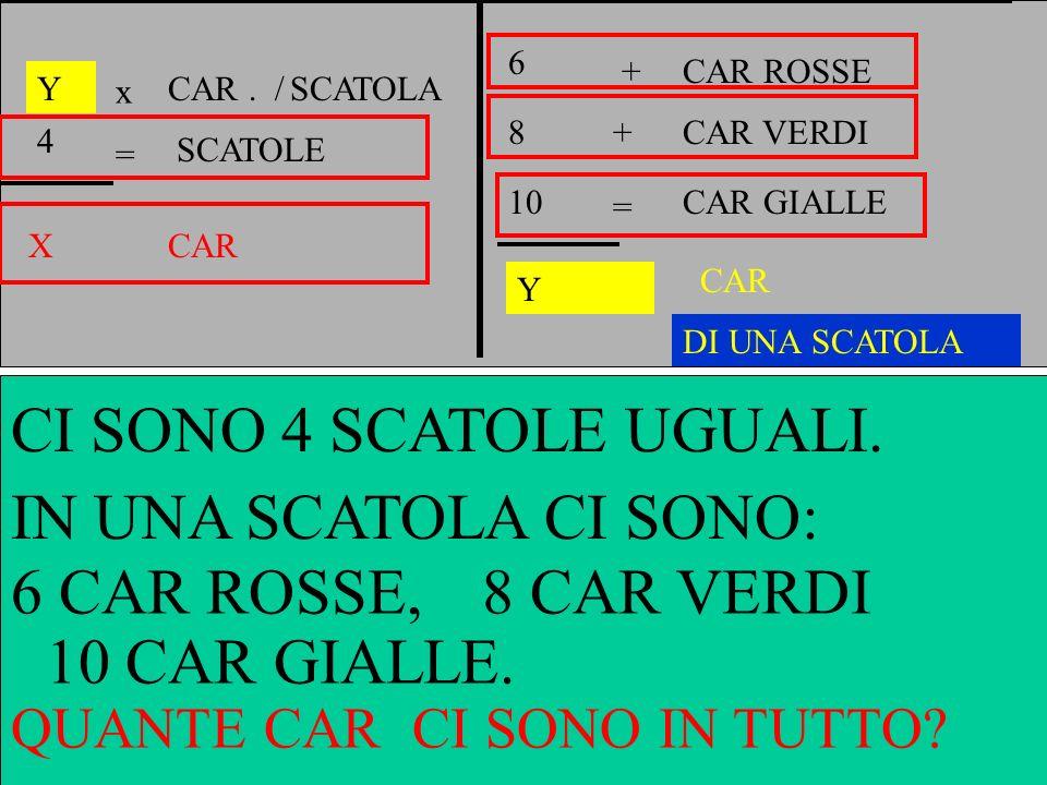 x = X CAR.
