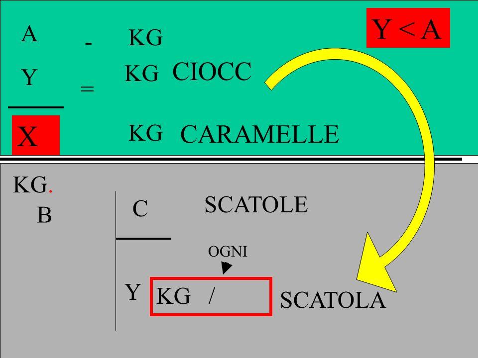 - Y CAR VERDI CAR G. CAR G. / OGNI SCATOLE B SCATOLA Y < A X CAR GIALLE A = Y C