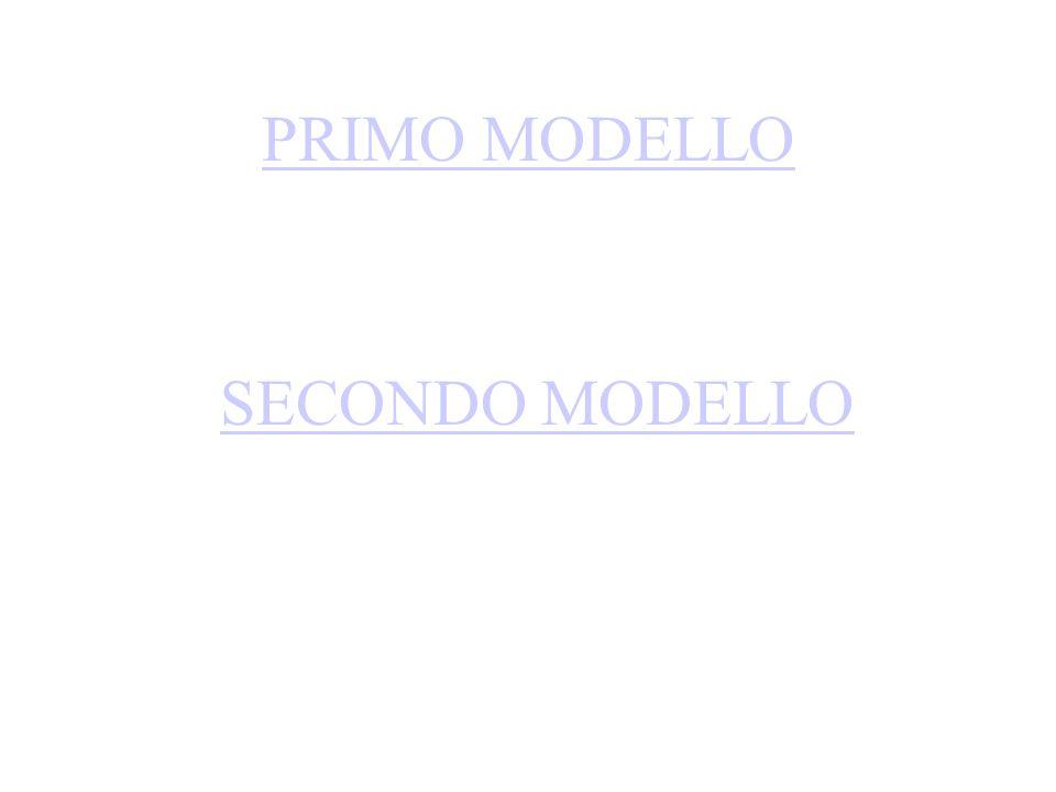 INVENTO UN PROBLEMA x + (PER e PIU) PRIMA OPERAZIONE MOLTIPLICAZIONE SECONDA OPERAZIONE ADDIZIONE 2 MODELLI