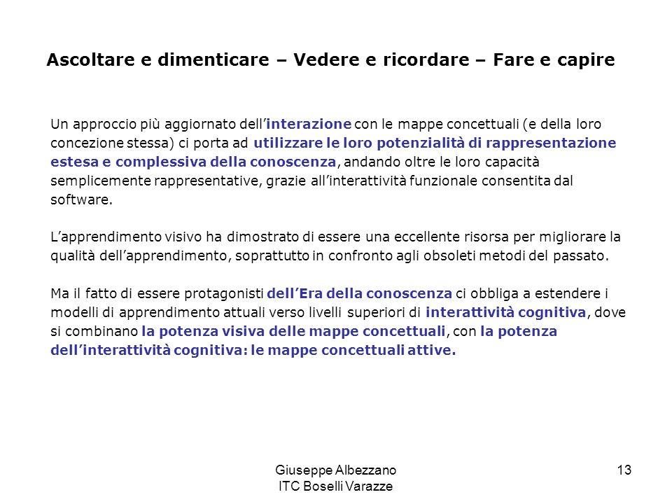 Giuseppe Albezzano ITC Boselli Varazze 13 Un approccio più aggiornato dellinterazione con le mappe concettuali (e della loro concezione stessa) ci por