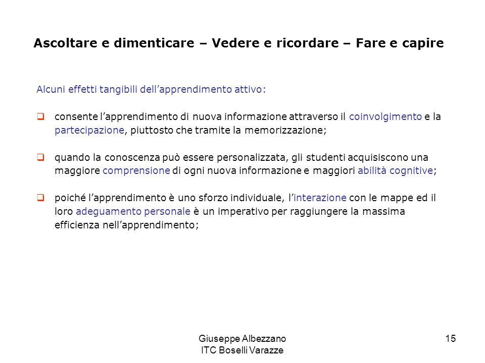 Giuseppe Albezzano ITC Boselli Varazze 15 Alcuni effetti tangibili dellapprendimento attivo: consente lapprendimento di nuova informazione attraverso