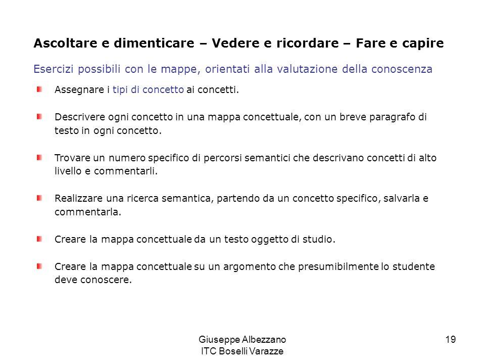 Giuseppe Albezzano ITC Boselli Varazze 19 Assegnare i tipi di concetto ai concetti. Descrivere ogni concetto in una mappa concettuale, con un breve pa