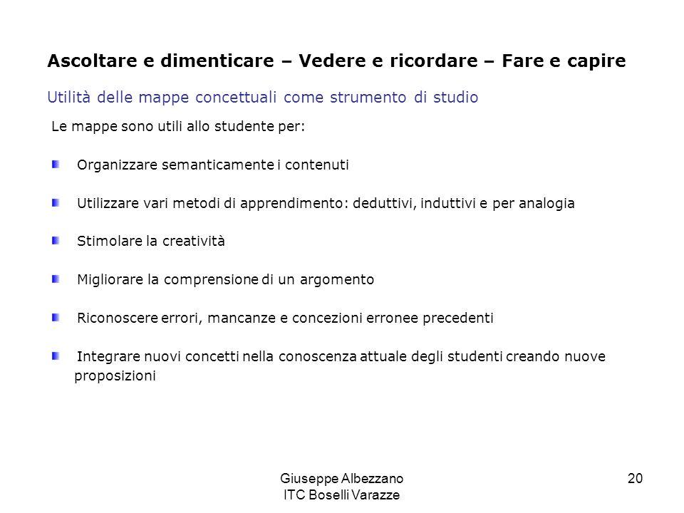 Giuseppe Albezzano ITC Boselli Varazze 20 Le mappe sono utili allo studente per: Organizzare semanticamente i contenuti Utilizzare vari metodi di appr