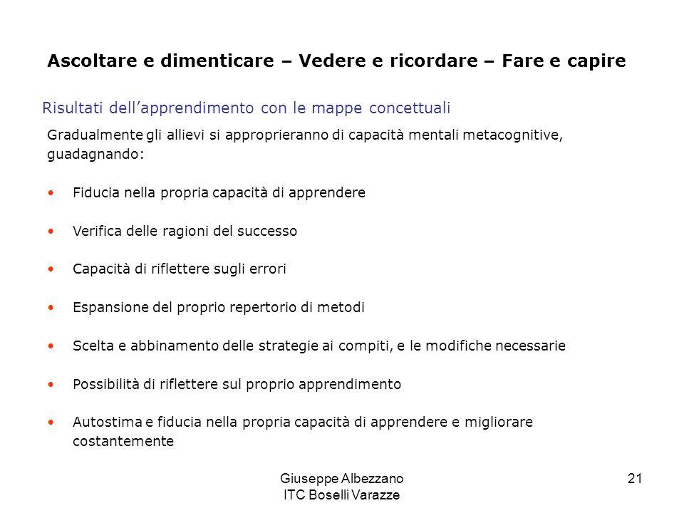 Giuseppe Albezzano ITC Boselli Varazze 21 Gradualmente gli allievi si approprieranno di capacità mentali metacognitive, guadagnando: Fiducia nella pro
