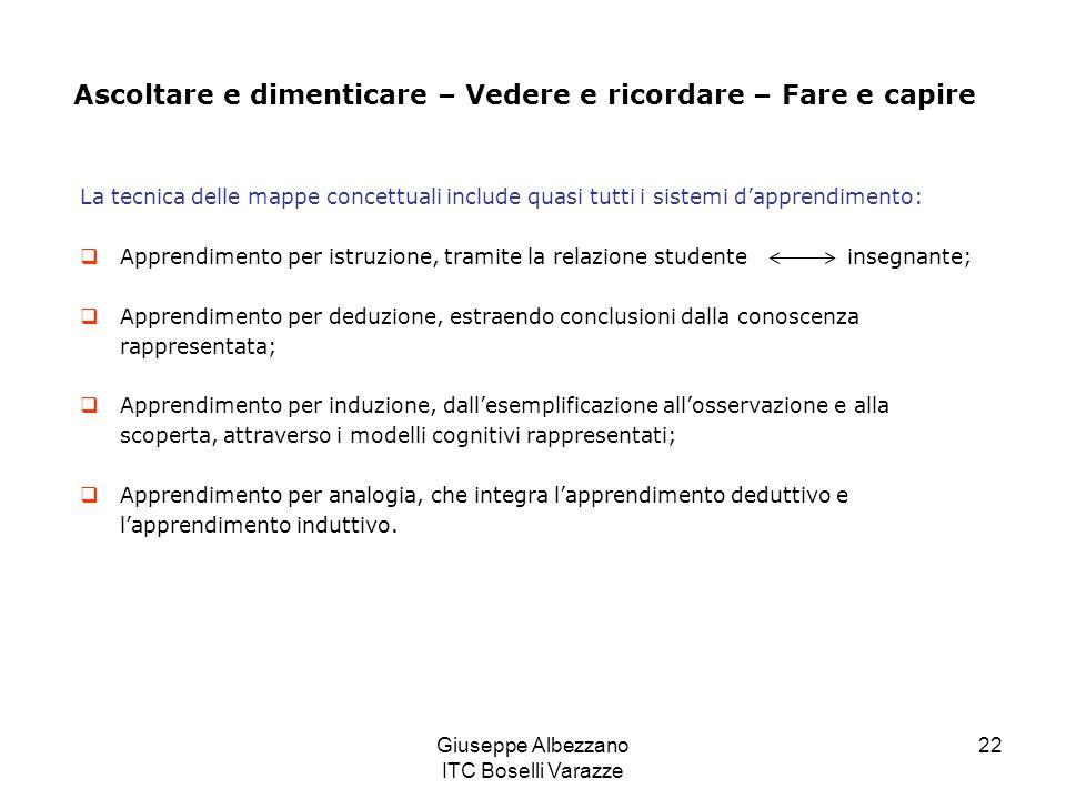 Giuseppe Albezzano ITC Boselli Varazze 22 La tecnica delle mappe concettuali include quasi tutti i sistemi dapprendimento: Apprendimento per istruzion