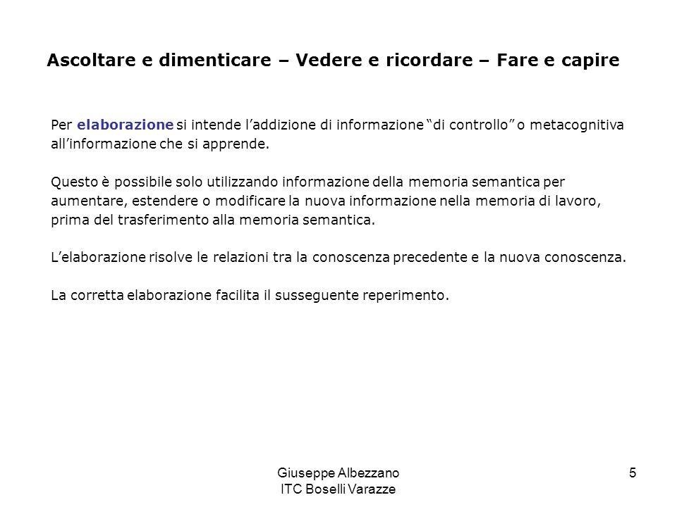 Giuseppe Albezzano ITC Boselli Varazze 5 Per elaborazione si intende laddizione di informazione di controllo o metacognitiva allinformazione che si ap