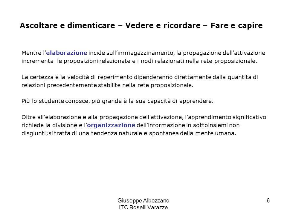 Giuseppe Albezzano ITC Boselli Varazze 6 Mentre lelaborazione incide sullimmagazzinamento, la propagazione dellattivazione incrementa le proposizioni