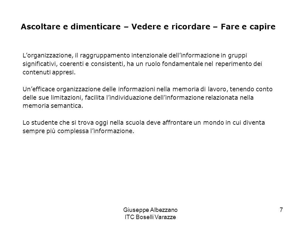 Giuseppe Albezzano ITC Boselli Varazze 7 Lorganizzazione, il raggruppamento intenzionale dellinformazione in gruppi significativi, coerenti e consiste