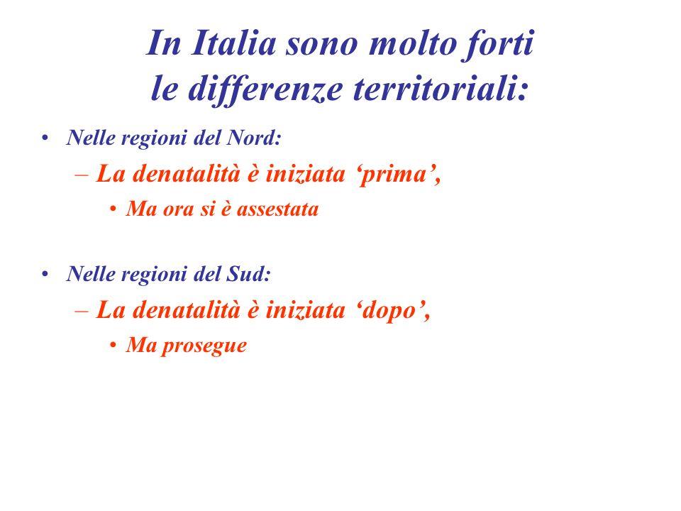 In Italia sono molto forti le differenze territoriali: Nelle regioni del Nord: –La denatalità è iniziata prima, Ma ora si è assestata Nelle regioni del Sud: –La denatalità è iniziata dopo, Ma prosegue