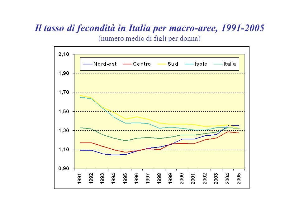Il tasso di fecondità in Italia per macro-aree, 1991-2005 (numero medio di figli per donna)