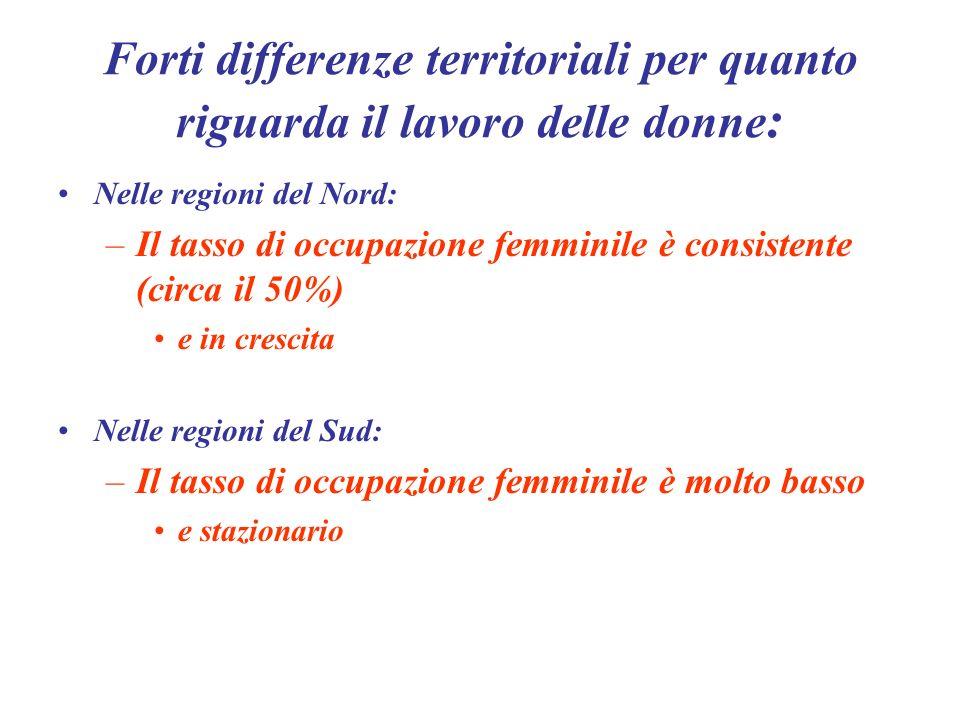 Forti differenze territoriali per quanto riguarda il lavoro delle donne : Nelle regioni del Nord: –Il tasso di occupazione femminile è consistente (ci