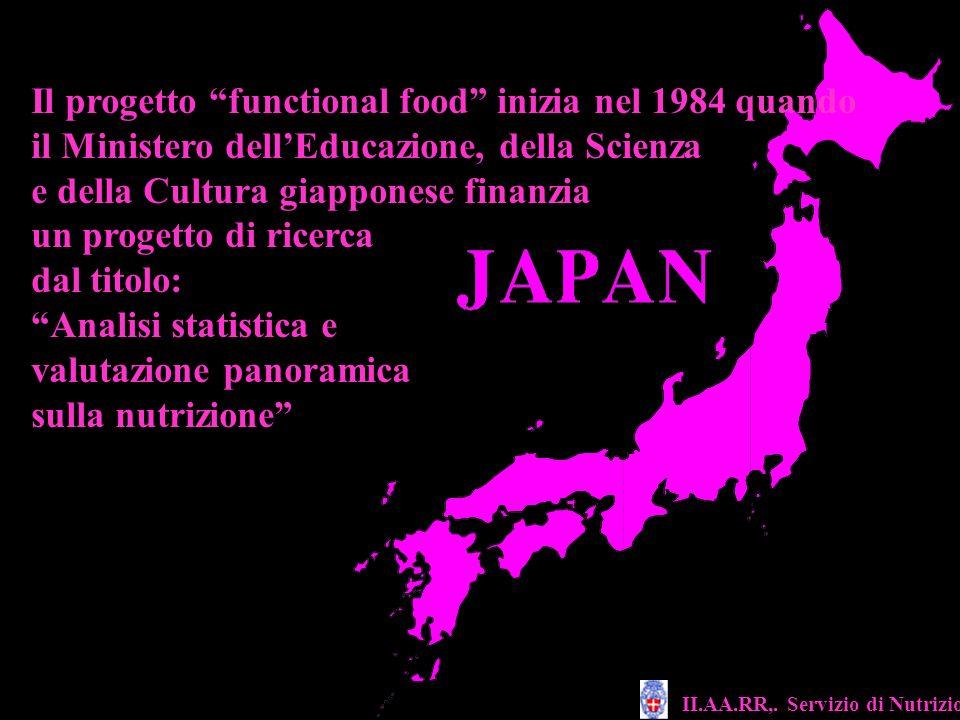 Il progetto functional food inizia nel 1984 quando il Ministero dellEducazione, della Scienza e della Cultura giapponese finanzia un progetto di ricer