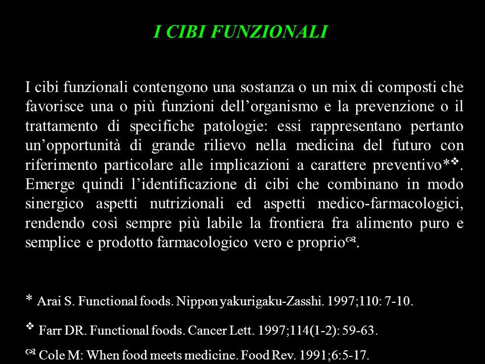 I CIBI FUNZIONALI I cibi funzionali contengono una sostanza o un mix di composti che favorisce una o più funzioni dellorganismo e la prevenzione o il