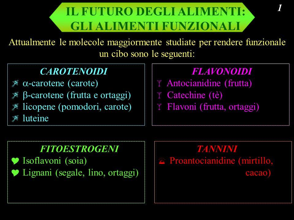 IL FUTURO DEGLI ALIMENTI: GLI ALIMENTI FUNZIONALI FENOLI Acido caffeico (frutta, agrumi, ortaggi) Acido ferulico (frutta, agrumi, ortaggi) SAPONINE (soia e derivati) INDOLI, ISOTIOCIANATI, GLUCOSINOLATI sulforaphane (crocifere) PEPTIDI BIOATTIVI Casomorfine (latte) Caseinfosfopeptidi 2