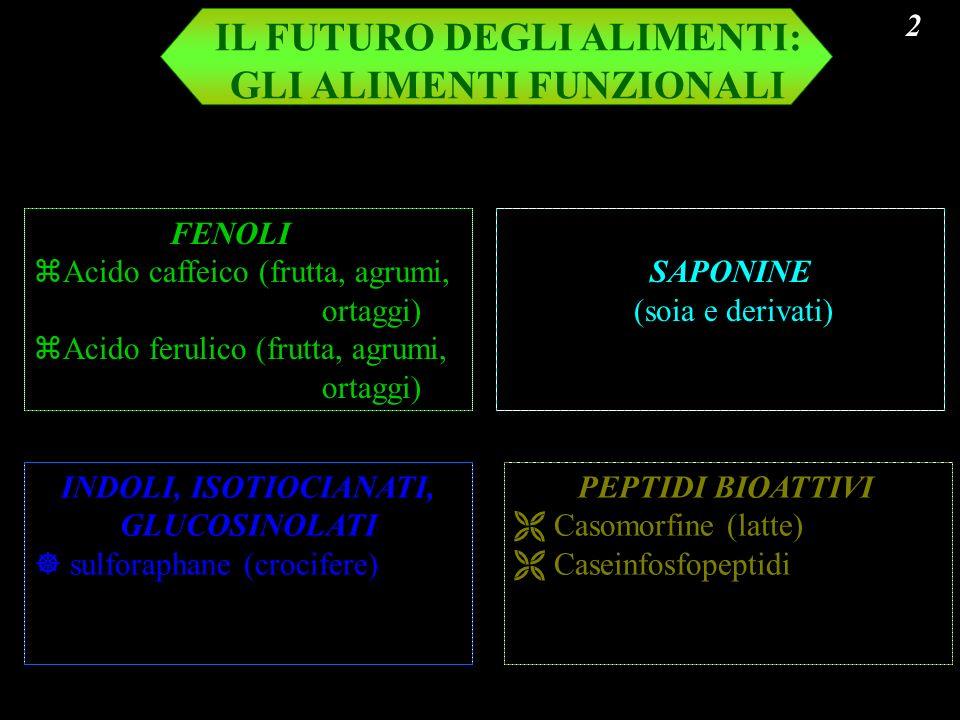 IL FUTURO DEGLI ALIMENTI: GLI ALIMENTI FUNZIONALI FENOLI Acido caffeico (frutta, agrumi, ortaggi) Acido ferulico (frutta, agrumi, ortaggi) SAPONINE (s