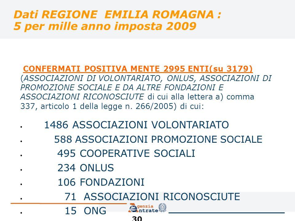 30 Dati REGIONE EMILIA ROMAGNA : 5 per mille anno imposta 2009 CONFERMATI POSITIVA MENTE 2995 ENTI(su 3179) (ASSOCIAZIONI DI VOLONTARIATO, ONLUS, ASSO