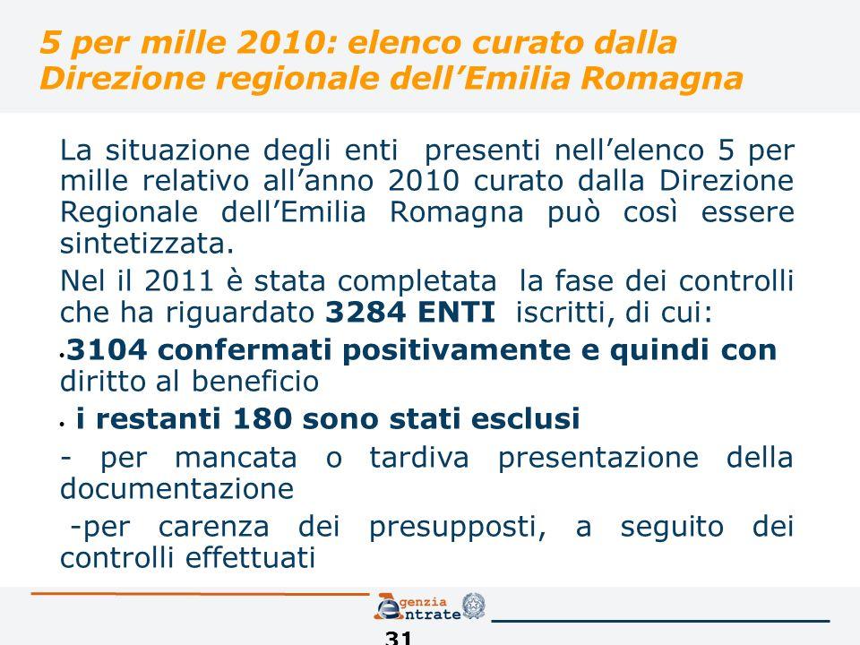 31 5 per mille 2010: elenco curato dalla Direzione regionale dellEmilia Romagna La situazione degli enti presenti nellelenco 5 per mille relativo allanno 2010 curato dalla Direzione Regionale dellEmilia Romagna può così essere sintetizzata.