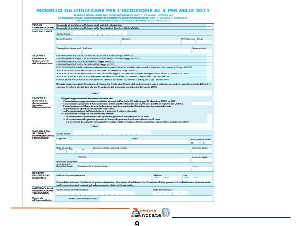 30 Dati REGIONE EMILIA ROMAGNA : 5 per mille anno imposta 2009 CONFERMATI POSITIVA MENTE 2995 ENTI(su 3179) (ASSOCIAZIONI DI VOLONTARIATO, ONLUS, ASSOCIAZIONI DI PROMOZIONE SOCIALE E DA ALTRE FONDAZIONI E ASSOCIAZIONI RICONOSCIUTE di cui alla lettera a) comma 337, articolo 1 della legge n.
