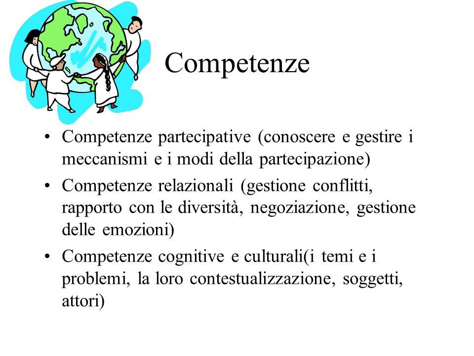 Competenze Competenze partecipative (conoscere e gestire i meccanismi e i modi della partecipazione) Competenze relazionali (gestione conflitti, rapporto con le diversità, negoziazione, gestione delle emozioni) Competenze cognitive e culturali(i temi e i problemi, la loro contestualizzazione, soggetti, attori)