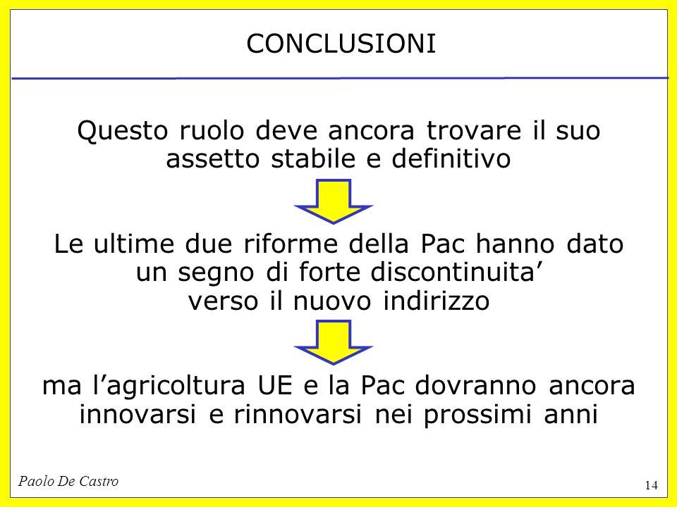 Paolo De Castro 14 CONCLUSIONI Questo ruolo deve ancora trovare il suo assetto stabile e definitivo Le ultime due riforme della Pac hanno dato un segn