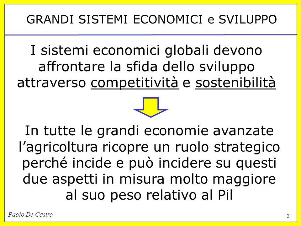 Paolo De Castro 2 GRANDI SISTEMI ECONOMICI e SVILUPPO I sistemi economici globali devono affrontare la sfida dello sviluppo attraverso competitività e