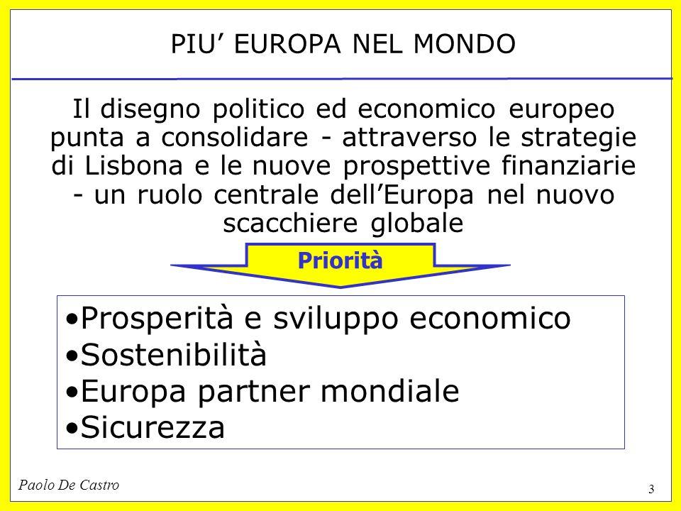 Paolo De Castro 3 PIU EUROPA NEL MONDO Il disegno politico ed economico europeo punta a consolidare - attraverso le strategie di Lisbona e le nuove prospettive finanziarie - un ruolo centrale dellEuropa nel nuovo scacchiere globale Prosperità e sviluppo economico Sostenibilità Europa partner mondiale Sicurezza Priorità