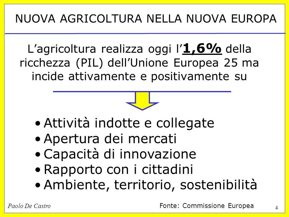 Paolo De Castro 4 NUOVA AGRICOLTURA NELLA NUOVA EUROPA Lagricoltura realizza oggi l 1,6% della ricchezza (PIL) dellUnione Europea 25 ma incide attivam