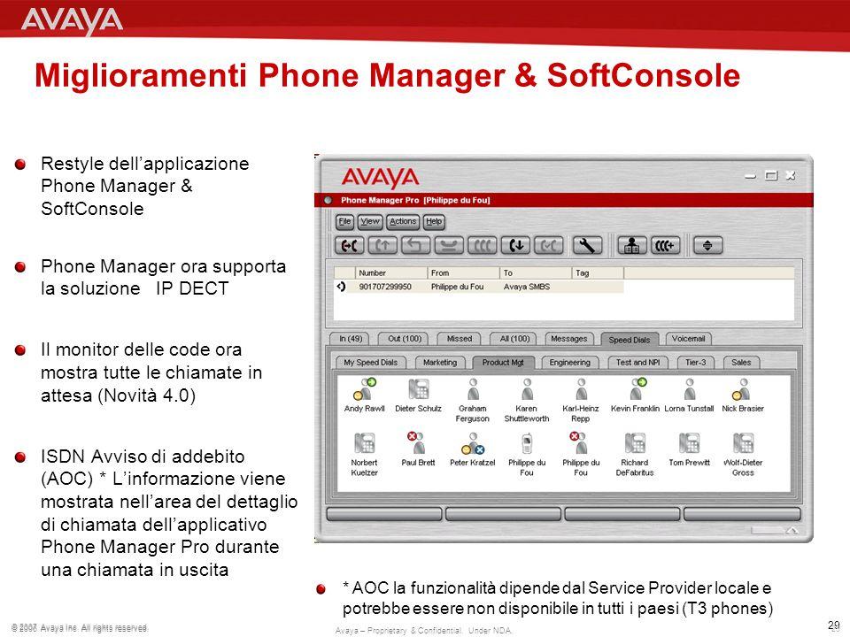 29 © 2007 Avaya Inc. All rights reserved. 29 © 2006 Avaya Inc. All rights reserved. Avaya – Proprietary & Confidential. Under NDA. Miglioramenti Phone