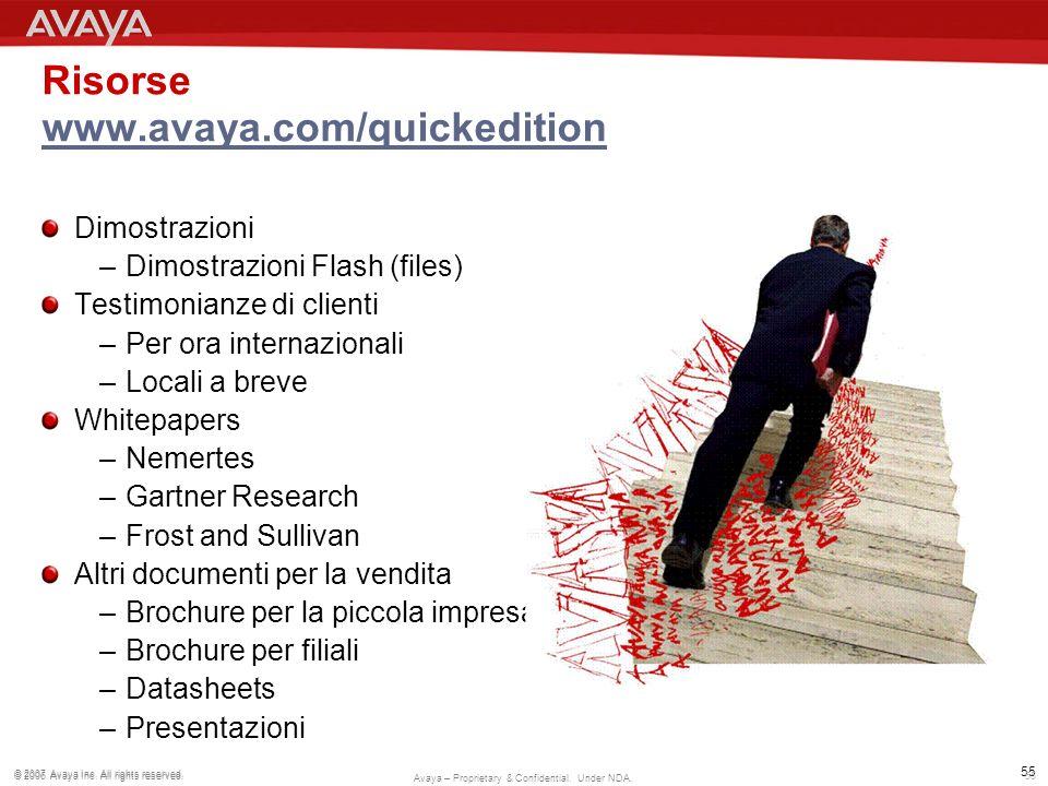55 © 2007 Avaya Inc. All rights reserved. 55 © 2006 Avaya Inc. All rights reserved. Avaya – Proprietary & Confidential. Under NDA. Risorse www.avaya.c
