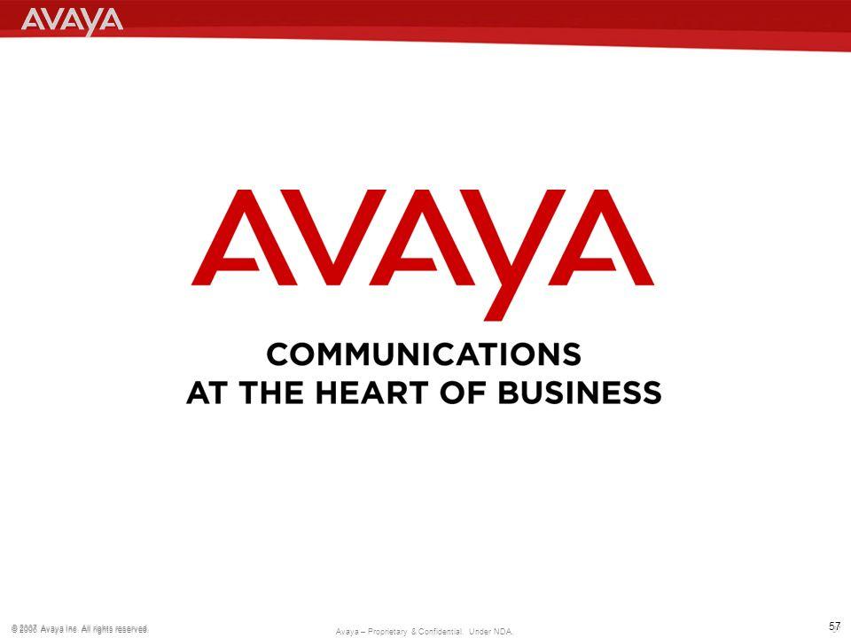 57 © 2007 Avaya Inc. All rights reserved. 57 © 2006 Avaya Inc. All rights reserved. Avaya – Proprietary & Confidential. Under NDA.