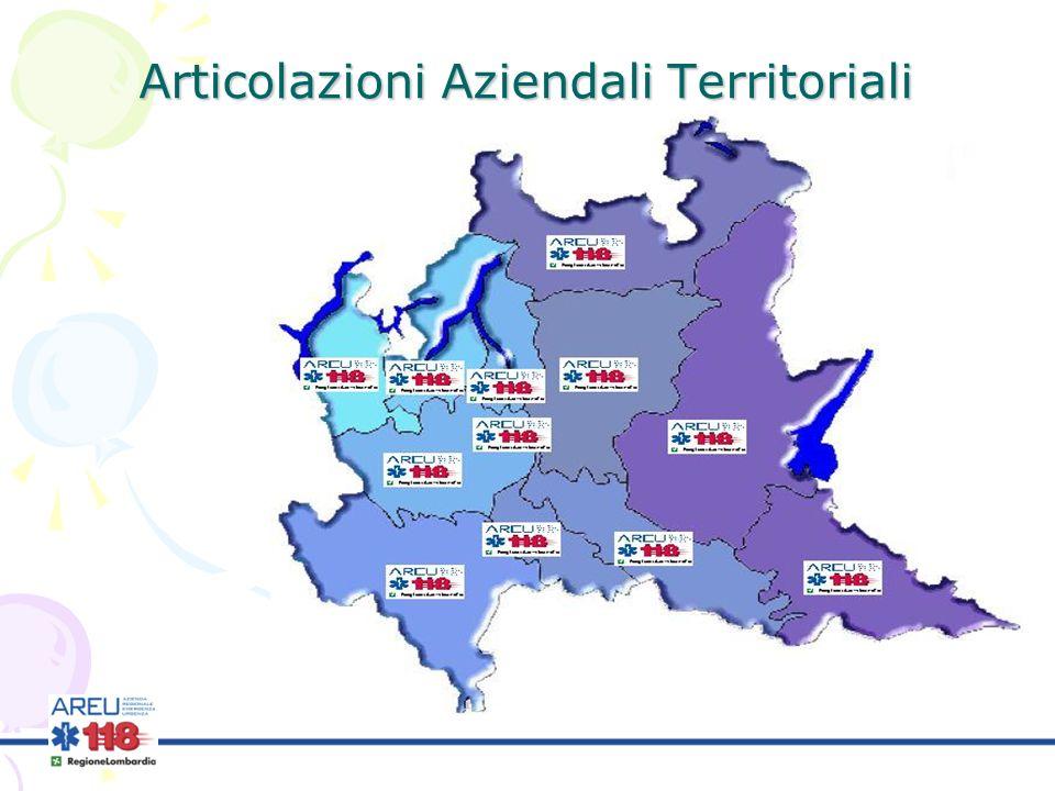 Articolazioni Aziendali Territoriali