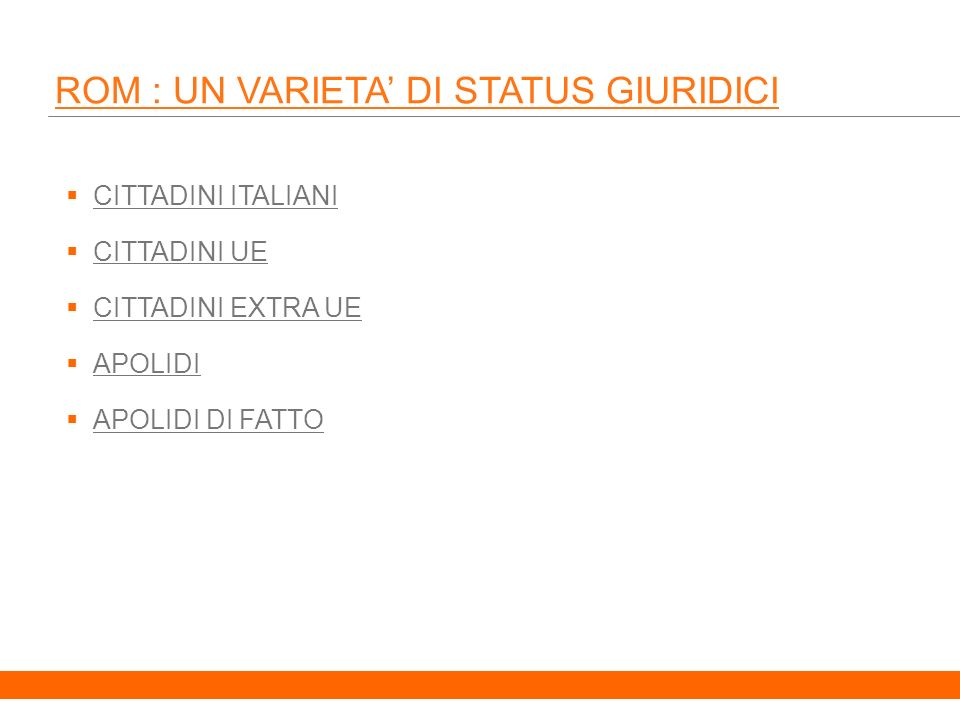 15 ROM : UN VARIETA DI STATUS GIURIDICI CITTADINI ITALIANI CITTADINI UE CITTADINI EXTRA UE APOLIDI APOLIDI DI FATTO