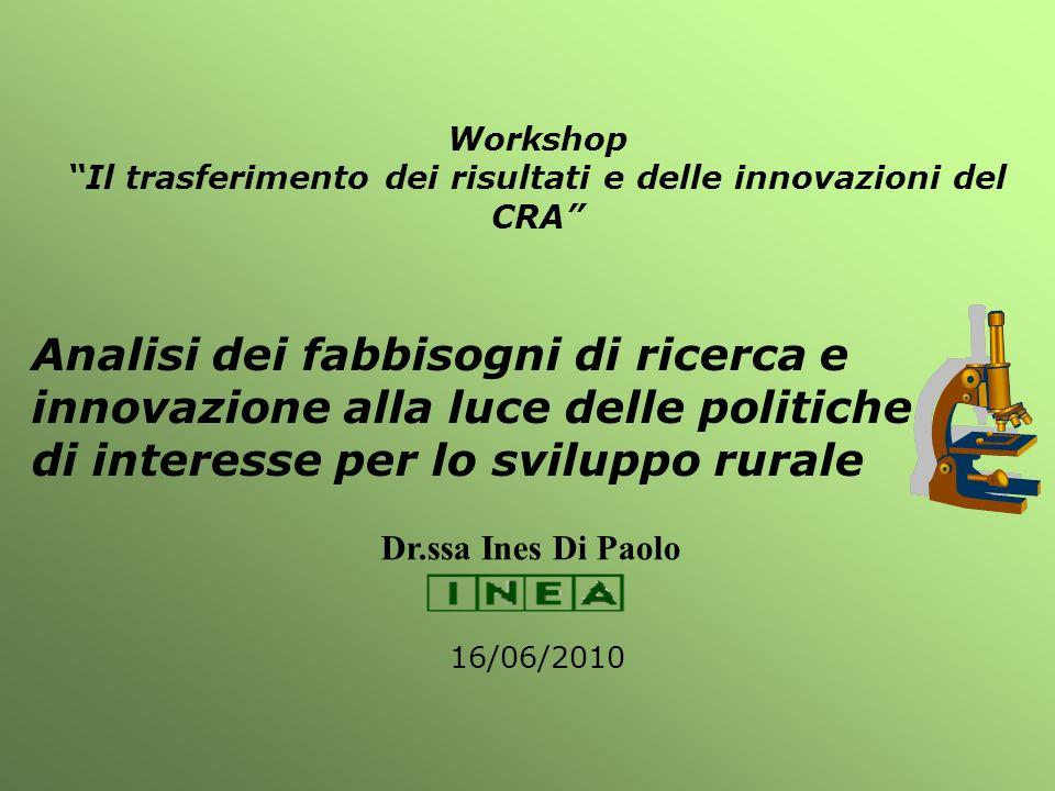 Workshop Il trasferimento dei risultati e delle innovazioni del CRA Analisi dei fabbisogni di ricerca e innovazione alla luce delle politiche di inter