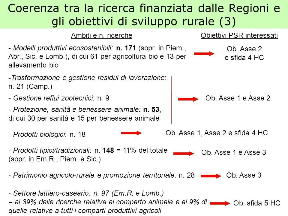 Coerenza tra la ricerca finanziata dalle Regioni e gli obiettivi di sviluppo rurale (3) Ambiti e n. ricerche - Modelli produttivi ecosostenibili: n. 1