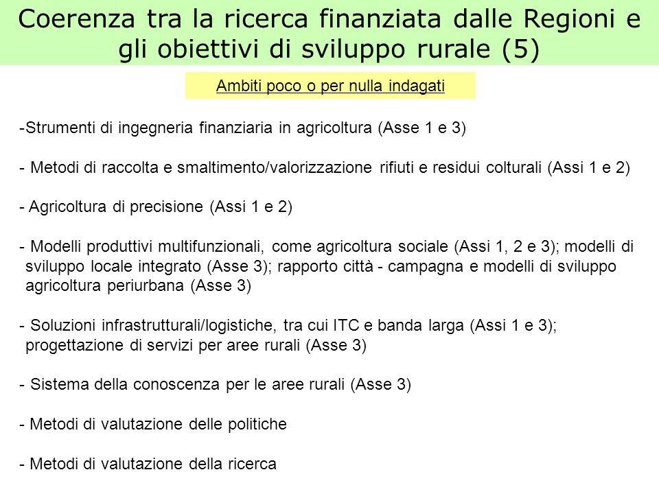 Coerenza tra la ricerca finanziata dalle Regioni e gli obiettivi di sviluppo rurale (5) -Strumenti di ingegneria finanziaria in agricoltura (Asse 1 e