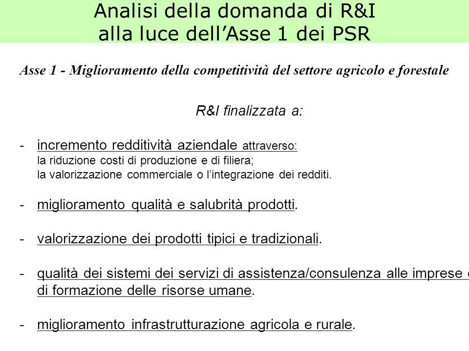 Asse 1 - Miglioramento della competitività del settore agricolo e forestale R&I finalizzata a: -incremento redditività aziendale attraverso: la riduzi