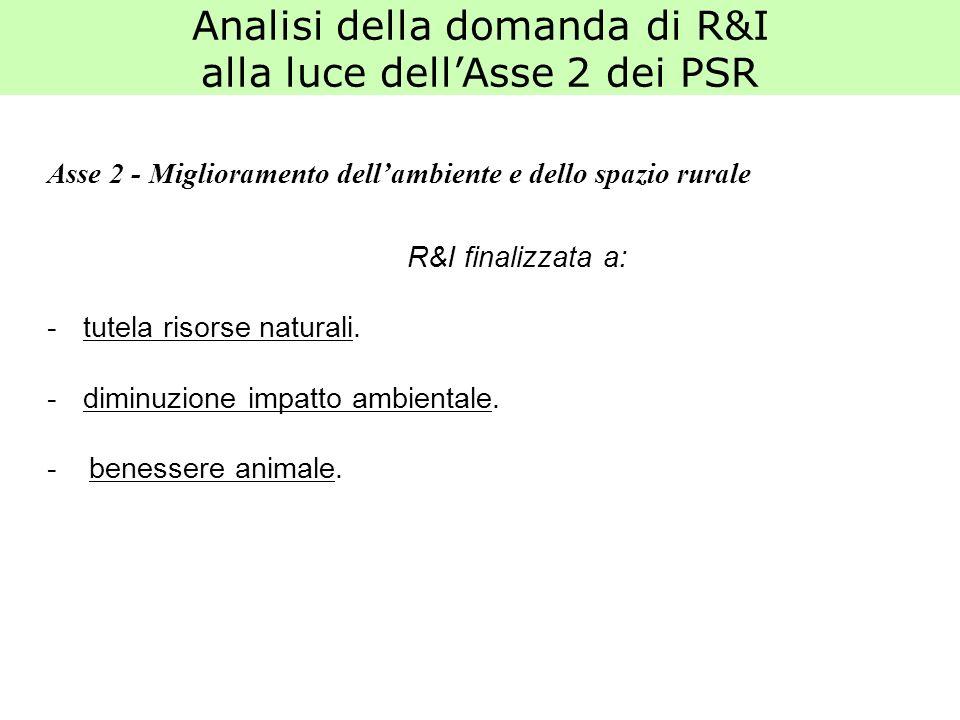 Asse 2 - Miglioramento dellambiente e dello spazio rurale R&I finalizzata a: -tutela risorse naturali. -diminuzione impatto ambientale. - benessere an
