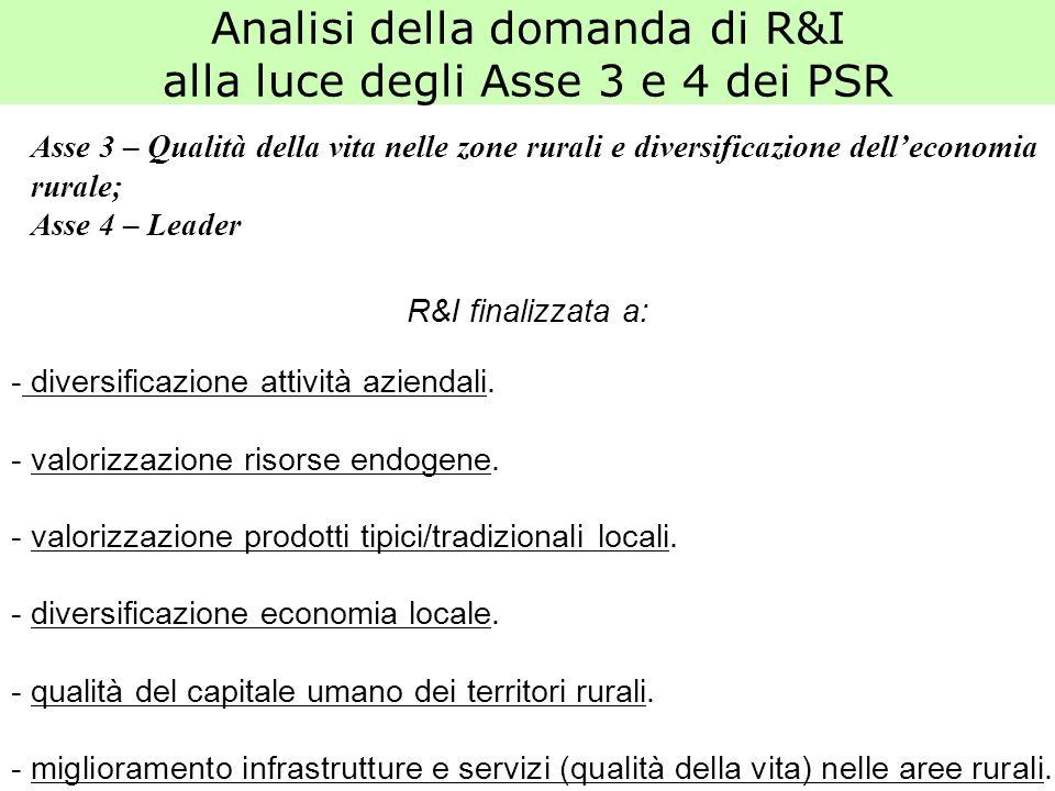 R&I finalizzata a: - diversificazione attività aziendali. - valorizzazione risorse endogene. - valorizzazione prodotti tipici/tradizionali locali. - d
