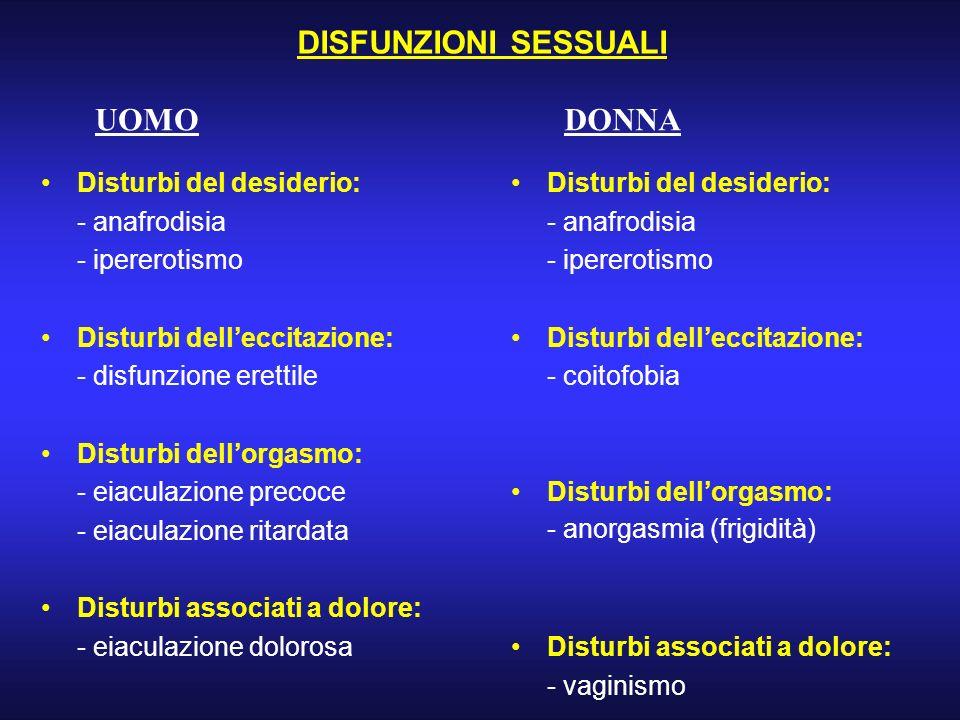 DISFUNZIONI SESSUALI Disturbi del desiderio: - anafrodisia - ipererotismo Disturbi delleccitazione: - disfunzione erettile Disturbi dellorgasmo: - eia