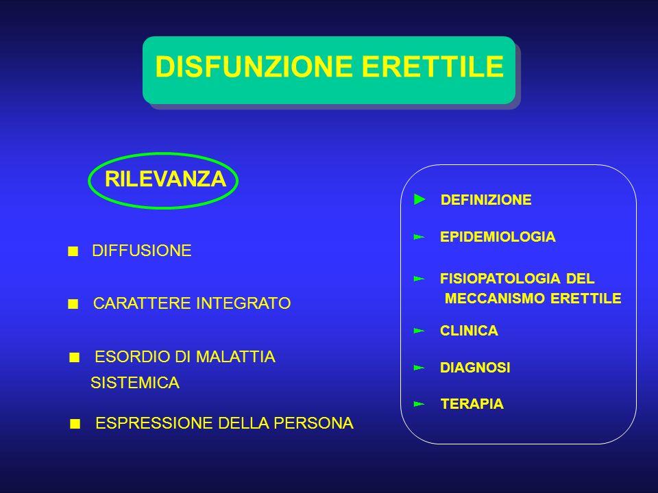 DISFUNZIONE ERETTILE DEFINIZIONE EPIDEMIOLOGIA FISIOPATOLOGIA DEL MECCANISMO ERETTILE CLINICA DIAGNOSI TERAPIA DIFFUSIONE CARATTERE INTEGRATO ESORDIO